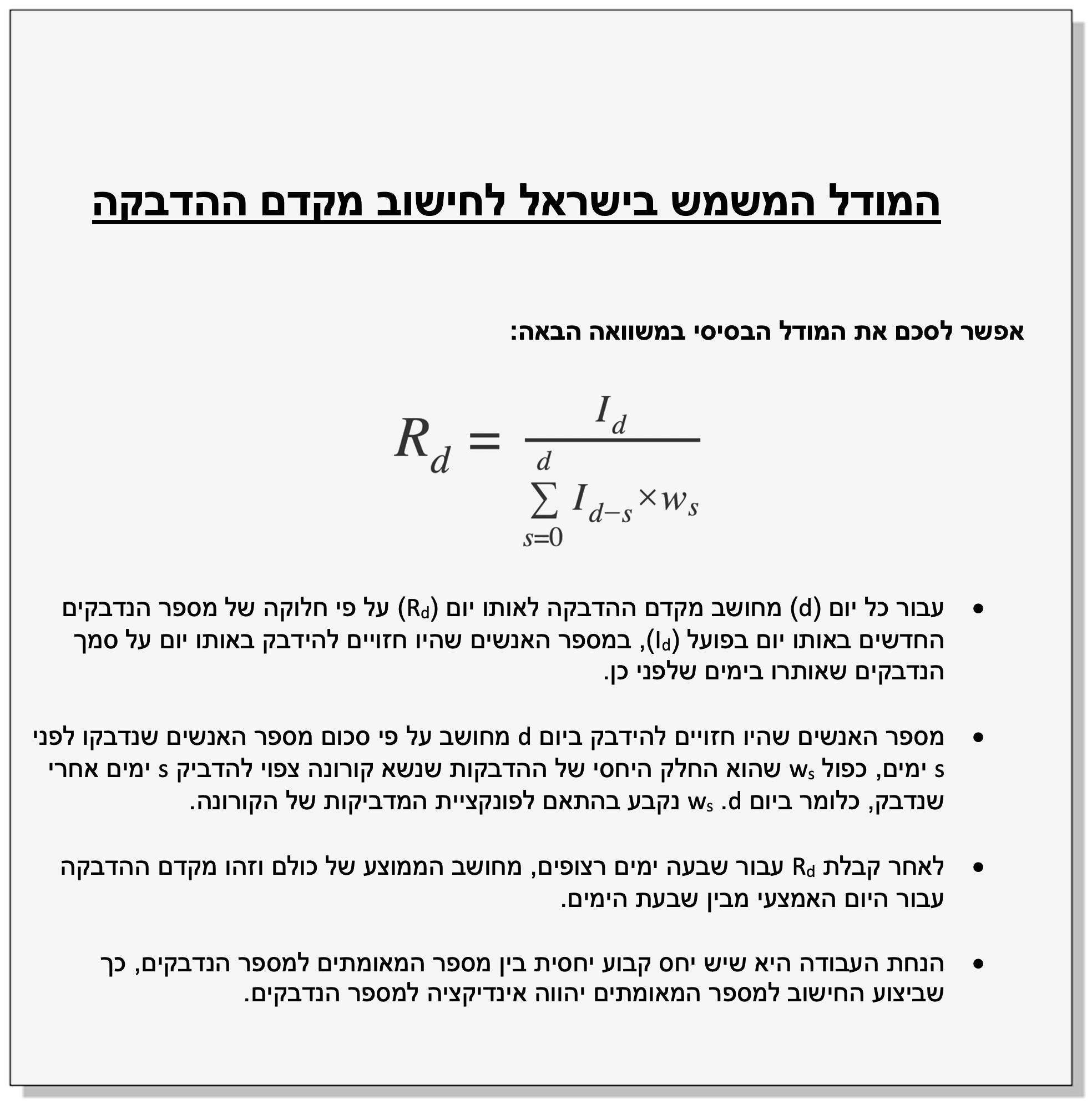 המודל לחישוב מקדם ההדבקה בישראל