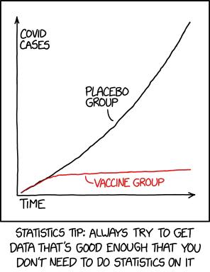 statistics XKCD