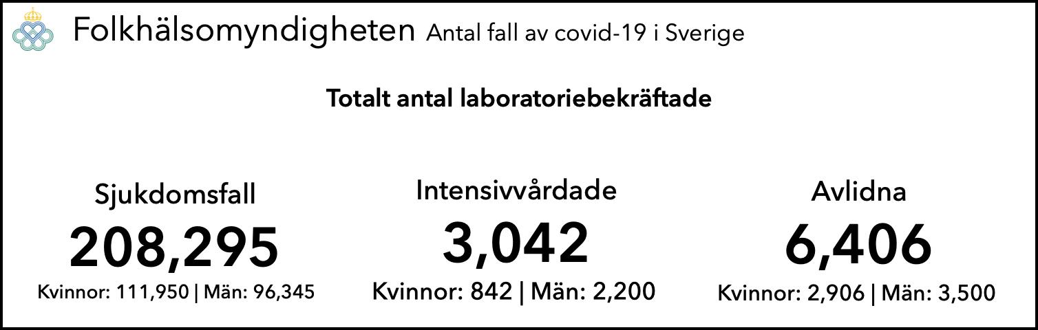 אתר רשות הבריאות השבדית