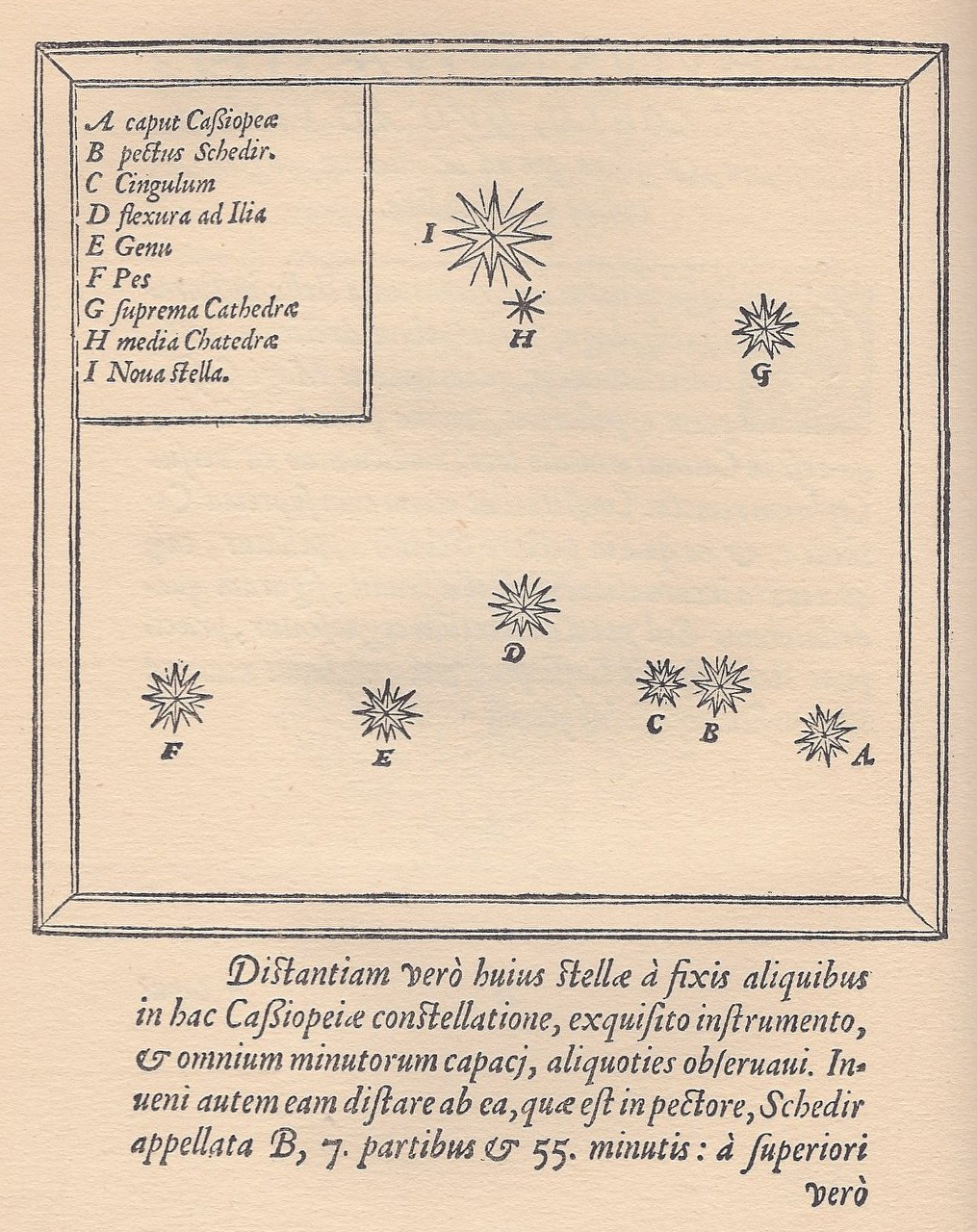 De nova et nullius aevi memoria prius visa stella 1573