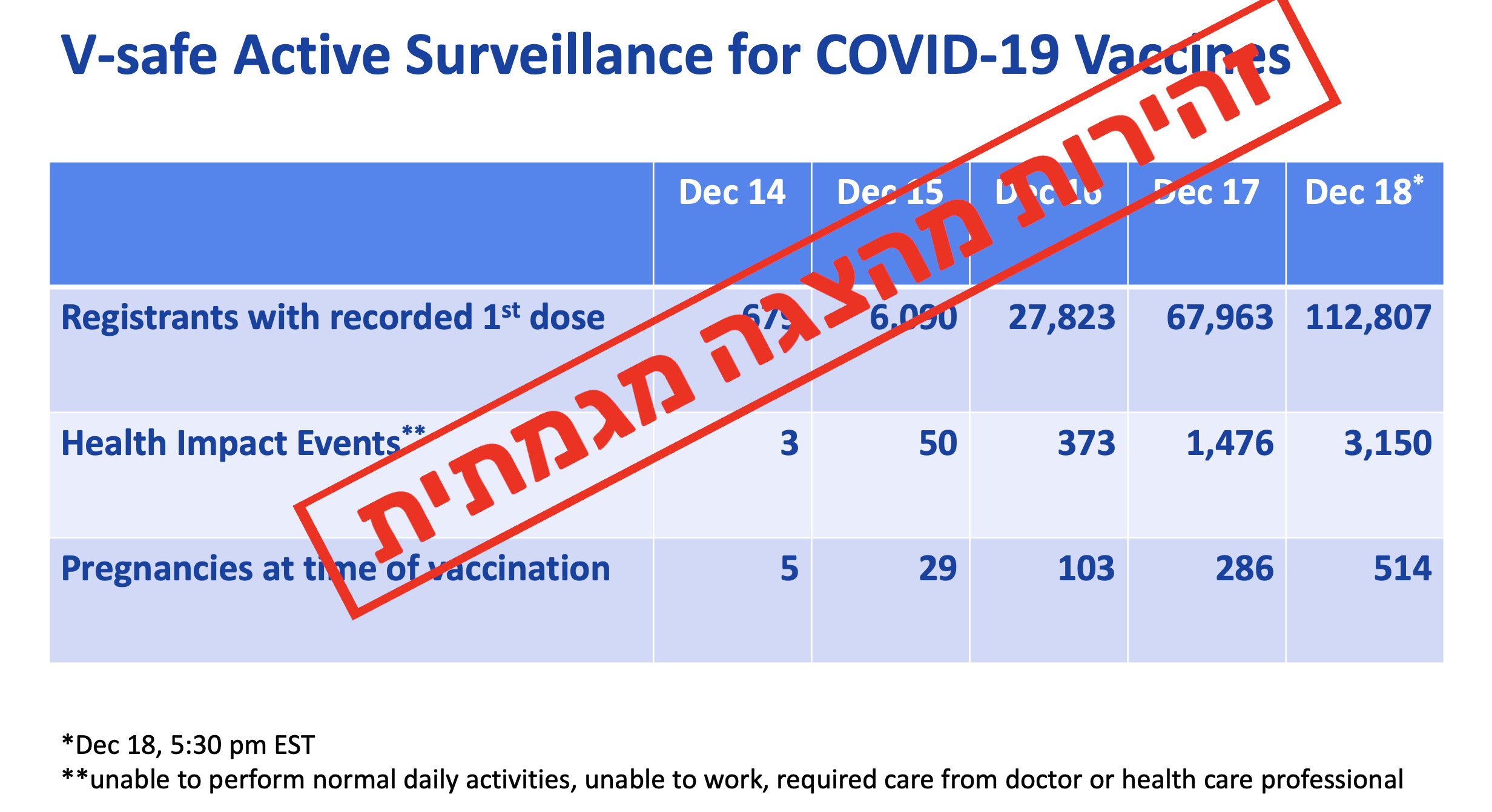 page 6 CDC AE vaccine rollout