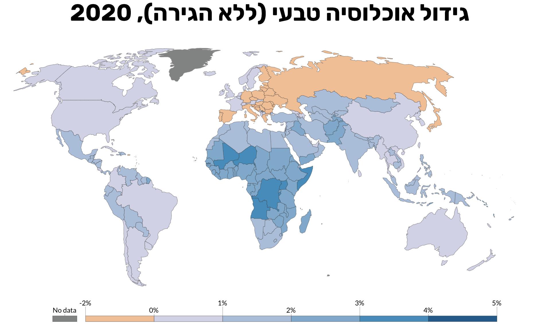 גידול אוכלוסיה טבעי בעולם 2020